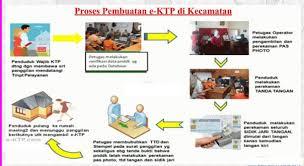 membuat ktp dengan html prosedur pembuatan e ktp institut kewarganegaraan indonesia