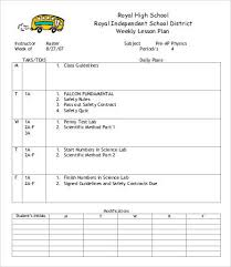 what is a lesson plan template lesson plan templates