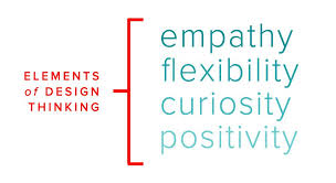 design thinking elements 5 traits of design thinking on solutions oriented teams praxent