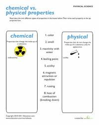 106 best homeschool science images on pinterest teaching science
