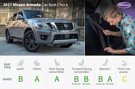 nissan armada buy here pay here 2017 nissan armada car seat check news cars com