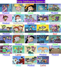 the fairly oddparents fairly oddparents season 4 scorecard by temora1 on deviantart