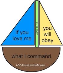 3 year week 20 abc jesus loves me