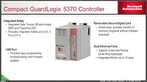 compactlogix controllers portfolio ppt video online download