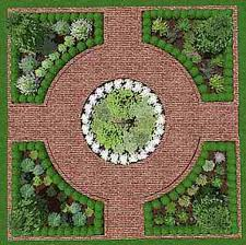 vegetable garden layout plans vegetable garden ideas uk small on a budget layout post throughout