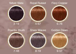 can you mix igora hair color igora royal opulescence