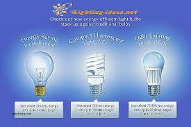 led light energy calculator light bulbs new led light bulb calculator led light bulb