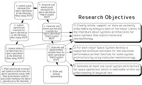 resume template legal teacher sample resume comparative research