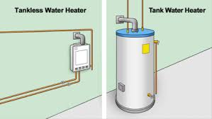 costs to install a water heater in 2017