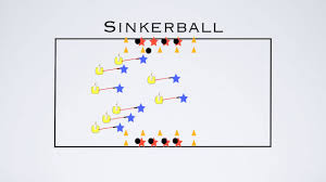 thanksgiving pe games p e games sinkerball youtube