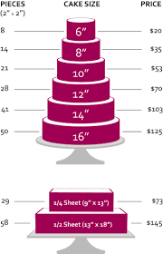 wedding cake price pricing wedding cakes cake design