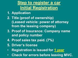 title registration plates inspection insurance ppt download