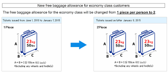 baggage allowance united airlines 100 united airlines baggage policies no carry on united airlines