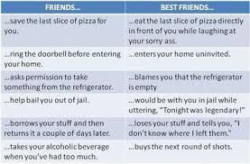 Internet Friends Meme - friends vs best friends meme lol memes internet memes juxtapost