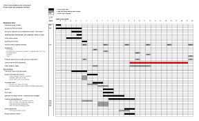 House Renovation Budget Spreadsheet by House Renovation Project Plan Template Escortsea