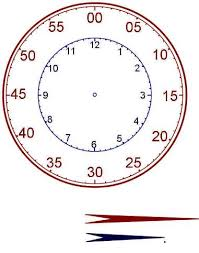teaching telling the time