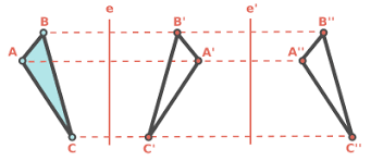 axial and central symmetry