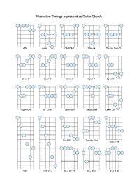 lights down low guitar chords alternate tunings for fretless guitar unfretted