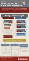 380 best education images on pinterest law paralegal and