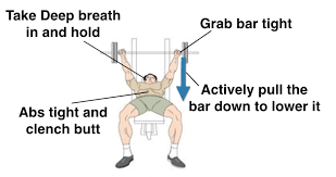Proper Bench Form How To Perform Bench Press Exercise For Bigger Chest Muscles
