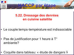 d馭inition cuisine haccp d馭inition cuisine 28 images lesson 9 managing food