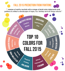 colorful inspirations 10 pantone colors for 2015 u0027s fall