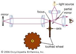 Speed Of Light In Miles Per Hour Speed Of Light Definition U0026 Equation Britannica Com