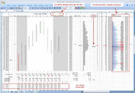 How To Make A Spreadsheet For Inventory Template Excel Tracking Stock Spreadsheet Cehaer Free Stock