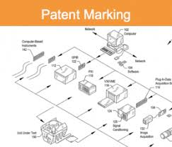 how much does a patent application cost the law office of