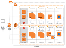 Floor Plan Web App Aws Architecture Diagrams Solution Conceptdraw Com