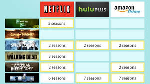 black friday 2014 amazon lifehacker tv streaming head to head netflix vs hulu vs amazon prime