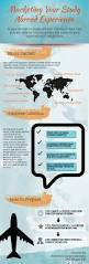 Unc Resume Builder Learn How To Market Your Study Abroad Experience To Employers With