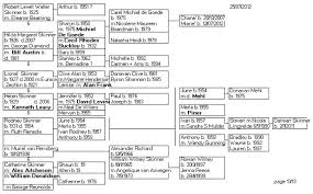 family tree excel layout u2013 topp u2013 skinner u2013 witney family tree