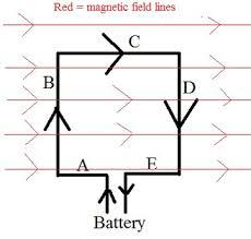 electric motor definition u0026 examples video u0026 lesson transcript