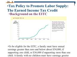 2017 earned income tax table earn income credit table 2017 2010 earned income credit table chart