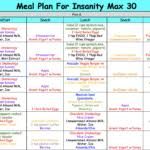 elimination diet meal plan week 1 focused on fitness