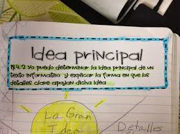teaching main idea using informational books in spanish
