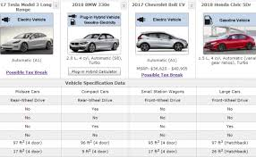tesla mode 3 size u0026 space vs chevy bolt bmw 330e honda civic