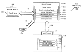patent us8117344 global server for authenticating access to