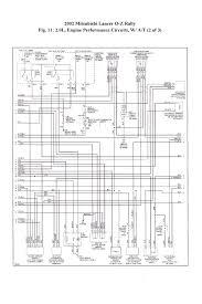 mitsubishi montero i need the wiring diagram for the instrument