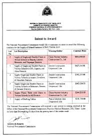 Letter Of Intent To Fund A Project by La U0027o Hamutuk 2013