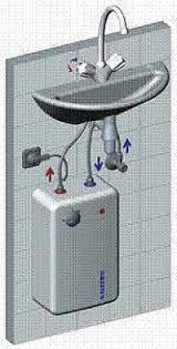 warmwasserboiler küche niederdruckarmatur shkwissen haustechnikdialog