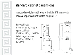 What Is Standard Height For Kitchen Cabinets What Is The Standard Height For Kitchen Cabinets Simple Kitchen