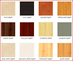 sears kitchen cabinet refacing kitchen cabinets colors and styles buy cabinet refacing