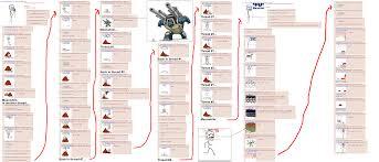 Efg Meme - image 29083 epic fail guy know your meme