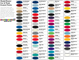 Tamiya Model Spray Paint Model Master Paint Color Chart Paint Color Ideas