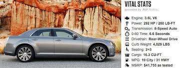 2012 hyundai genesis 3 8 review 2012 hyundai genesis sedan vs 2012 chrysler 300s w autoblog