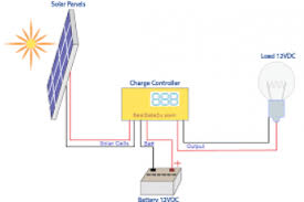 solar panel battery charger circuit diagram for street lighting