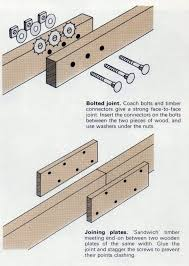 Wood Joints And Their Uses by Tighten The Nuts And The Connectors Bite Into The Wood Increasing