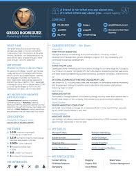 One Day Resume Examples Of Resumes 93 Astounding A Great Resume Guide To Resume